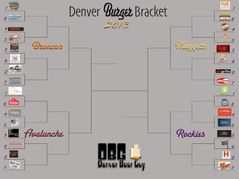 2013 Denver Burger Bracket